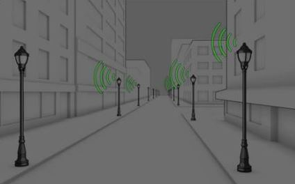 Intellistreets Demo