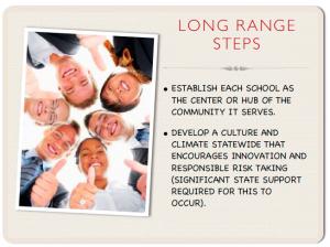 Long Range Steps