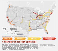 Phasing Plan for High-Speed Rail