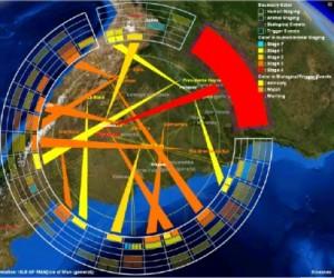 Argus biosurveillance system - CDC