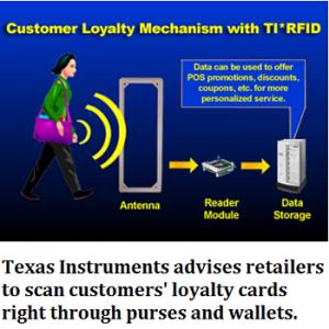 RFID ti-scanning
