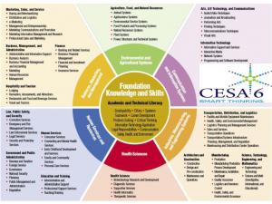 Regional-CTE-July-9-CESA-6-_Page_03-1024x768