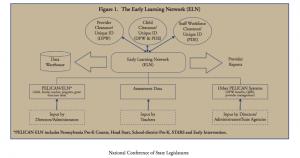 ELN chart PA
