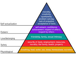 From: http://en.wikipedia.org/wiki/Abraham_Maslow