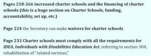 ESEA Reauthorization bill and charters, see HERE No Way ESEA!