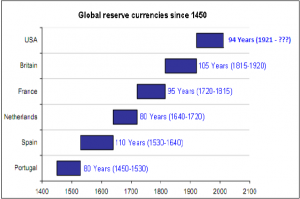 CurrencyHistory